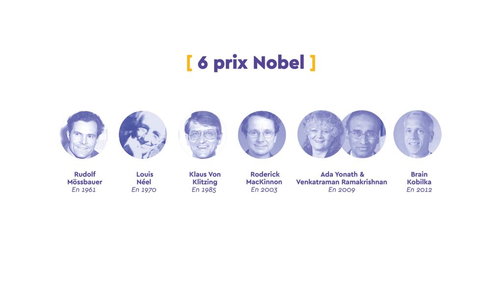 Grenoble Alpes, terre d'accueil de grands scientifiques récompensée par 6 prix Nobel
